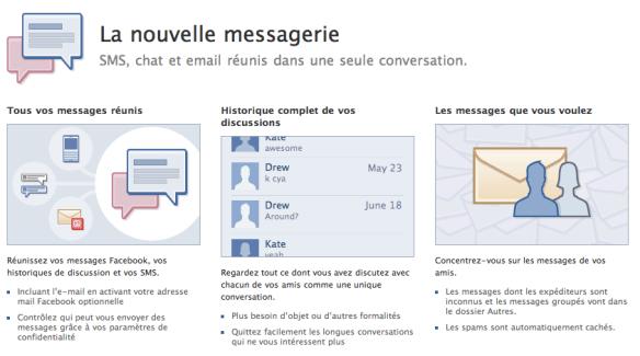 Facebook Messages, système de communications unifiées