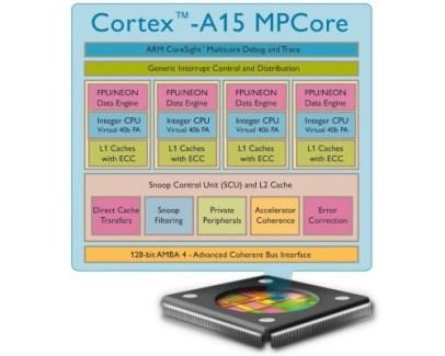 Finalement, l'ARM Cortex A-15 arriverait un peu plus tôt, fin 2012