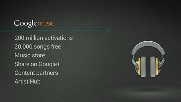 Lancement du Google Music Store, concurrent d'iTunes et d'Amazon MP3