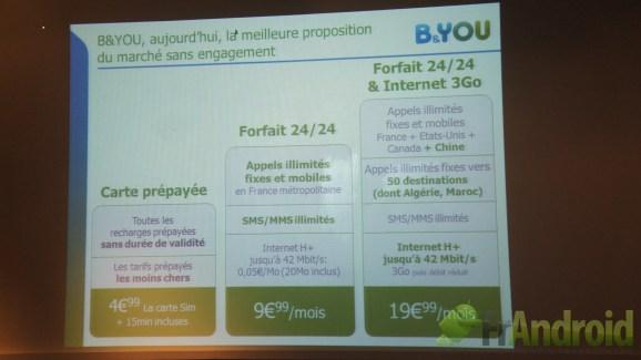 B&YOU fait évoluer ses offres avec la H+ et un forfait à 9,99 euros/mois