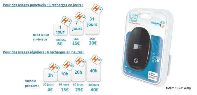 Bouygues Telecom lance le coffret Bbox Nomad Prépayé pour vos déplacements