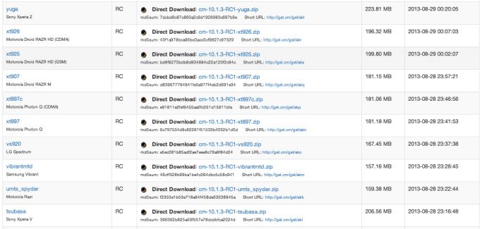 CyanogenMod 10.1.3 (Android 4.2.2) est disponible en Release Candidate 1