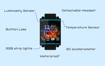 HeadWatch, une montre qui se transforme en oreillette Bluetooth sur Indiegogo