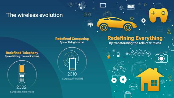 Zoom sur les technologies sans fil de demain (MU-MIMO, LTE-U, LTE Broadcast, LTE Direct et 4G++)