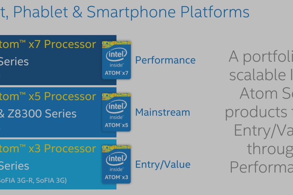 Intel dévoile les Atom x3, x5 et x7, avec du Cherry Trail en 14 nm et du SoFIA
