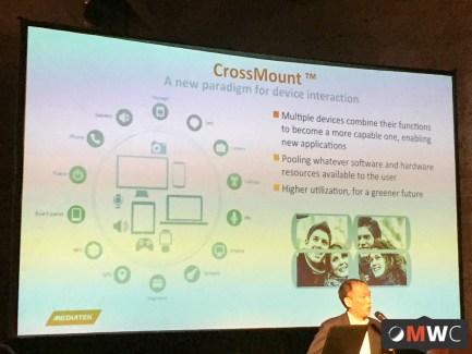 CrossMount : MediaTek propose un standard pour la convergence numérique