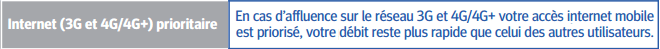 Bouygues Telecom propose également de la priorisation pour son réseau