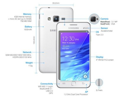 Samsung prévoirait de nombreux smartphones sous Tizen suite au «succès» du Z1