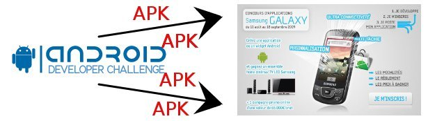 31/08: fin de l'ADC2…après Samsung galaxy !