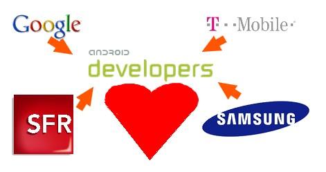 Android et les concours de développement