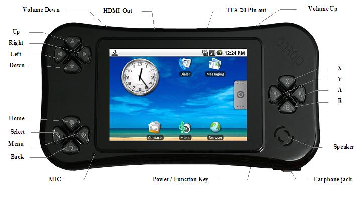 La première console sous Android (Odroid) disponible en précommande