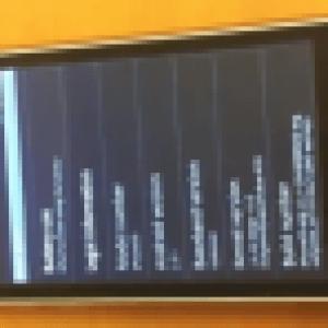 Gingerbread sur iPhone grâce à iDroid