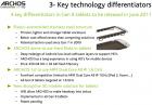 Archos lancera 6 tablettes (de 5 à 10 pouces) au mois de juin