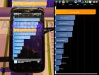 Le HTC Sensation plutôt mauvais à Quadrant et SunSpider (MàJ)
