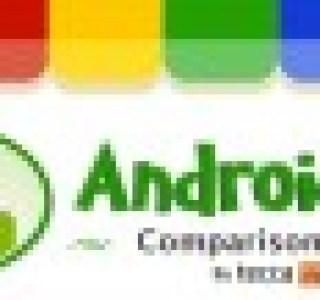 Une illustration des nouveautés introduites dans les versions d'Android