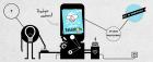 WeekEnd BeMyApp pour le Téléthon à Paris : ils ont besoin de développeurs !