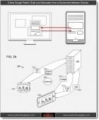 Nouveau brevet Google : Prenez une photo d'une page web et elle s'ouvre sur votre téléphone