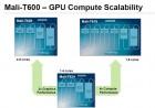 ARM dévoile un trio de nouvelles puces graphiques Mali-T6xx