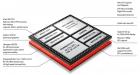 LG confirme un prochain G-Series équipé d'un Snapdragon 800