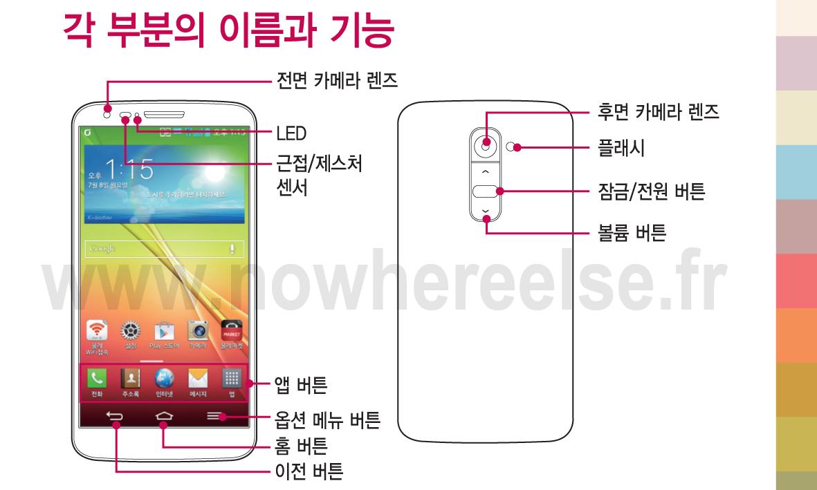Le manuel d'utilisation du LG G2 en fuite