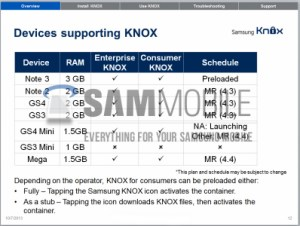 Les Samsung Galaxy S4 Mini et Galaxy Mega devraient accueillir Android 4.4 KitKat