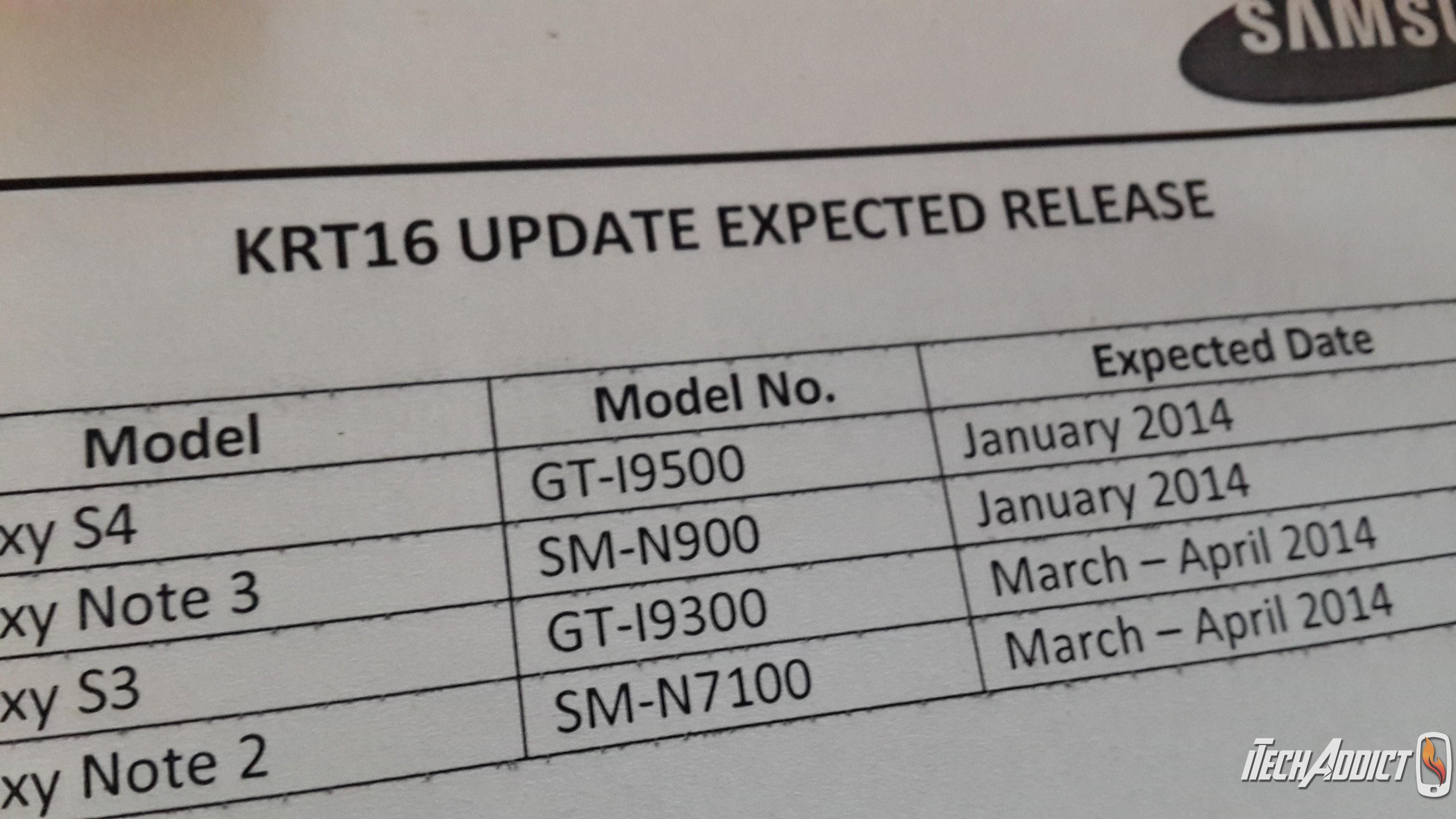 Android 4.4 KitKat sur les Samsung Galaxy S4 et Galaxy Note 3 dès janvier prochain ?