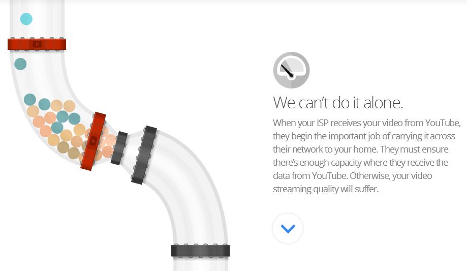 Video Quality Report, la nouvelle idée de Google pour fliquer votre fournisseur d'accès Internet