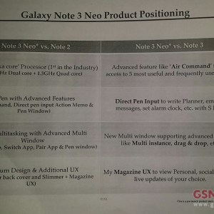 Samsung Galaxy Note 3 Neo : une version moins chère et moins puissante ?
