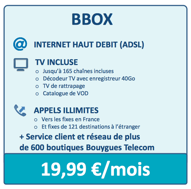 Bouygues casse les prix des box avec du triple-play à 19,99 euros/mois