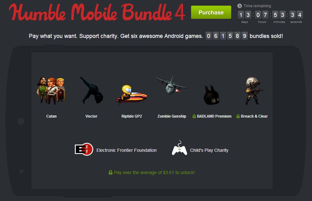 Humble Mobile Bundle 4 : Riptide GP2, BADLAND et quatre autres à petit prix