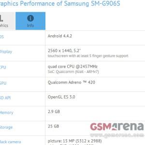 Le Samsung Galaxy S5 Prime se dévoile un peu plus avec son Snapdragon 805