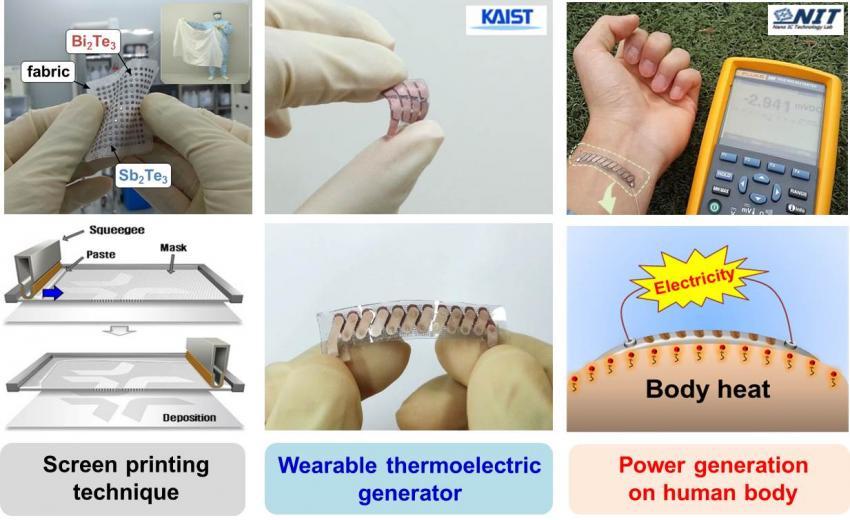 Bientôt des objets connectés qui utilisent la chaleur humaine ?