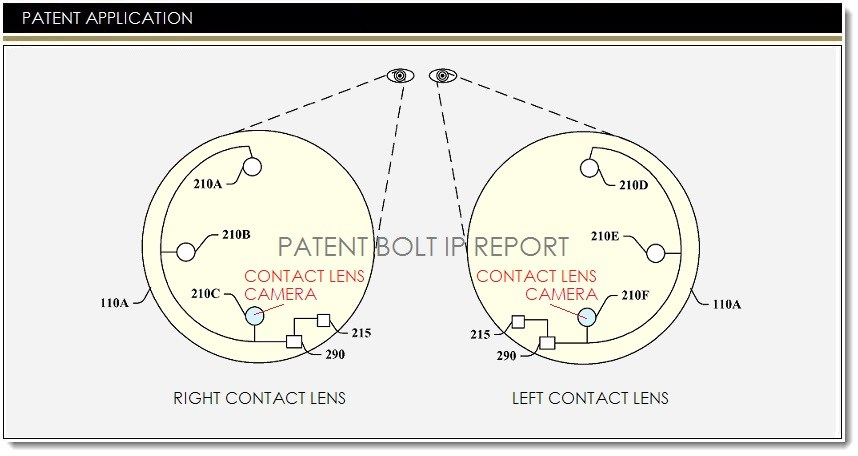 Google dépose un brevet pour des caméras… dans une lentille de contact