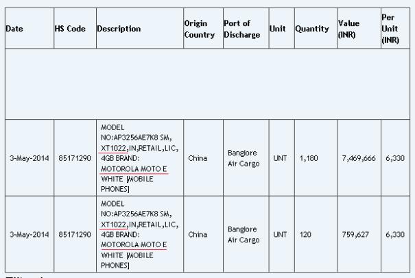 Le Motorola Moto E confirmé par des documents d'import ?