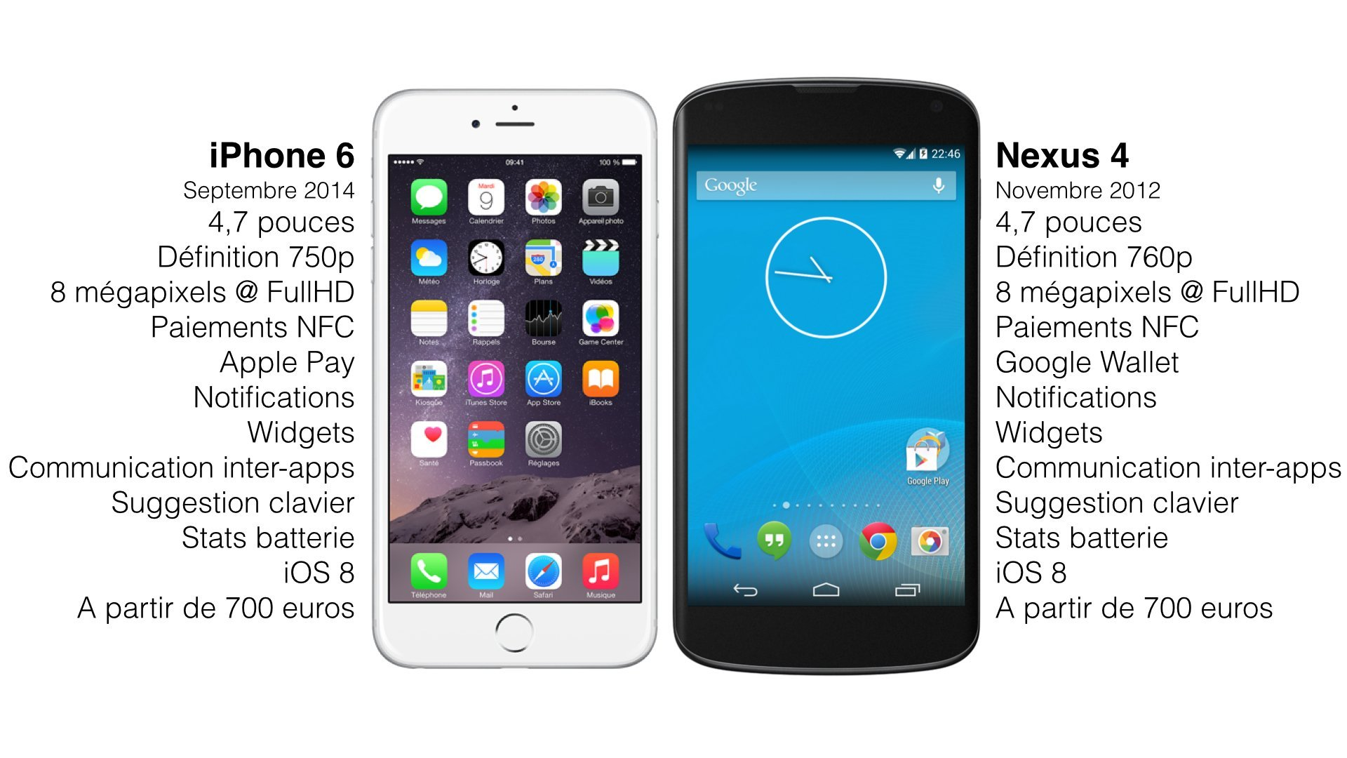 L'iPhone 6 existait déjà en 2012