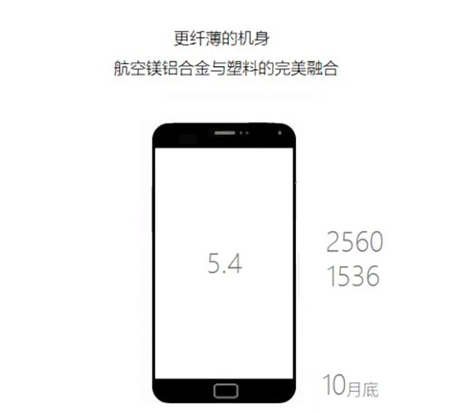 Meizu MX4 Pro : rendez-vous finalement le 28 octobre ?