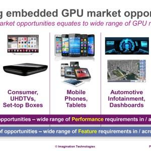 Imagination Technologies voit large avec les PowerVR Series7 : des objets connectés aux ordinateurs portables