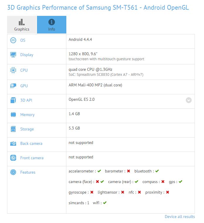 SM-T561 : Une nouvelle tablette d'entrée de gamme chez Samsung ?