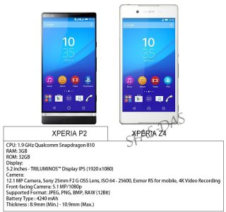 Le Sony Xperia P2 en route vers le haut de gamme ?