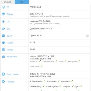 Samsung Galaxy S6 mini : écran de 4,6 pouces et Snapdragon 808 ?
