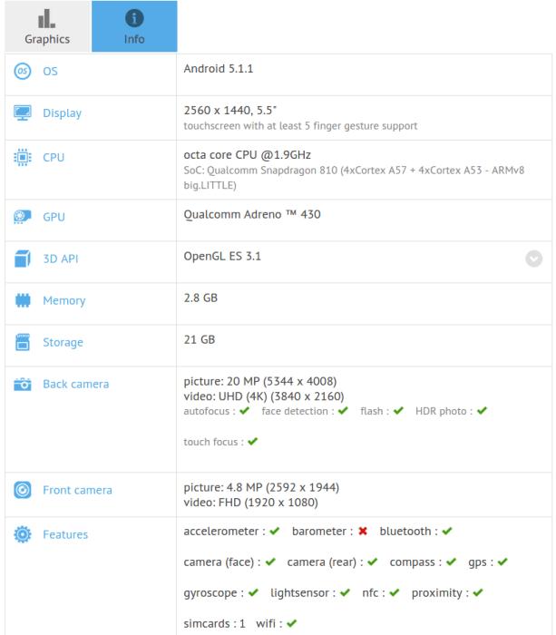 Le Motorola Kinzie (XT1585) a une fiche technique impressionnante