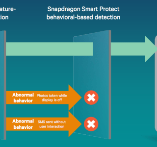 Snapdragon Smart Protect, la solution anti-malwares de Qualcomm