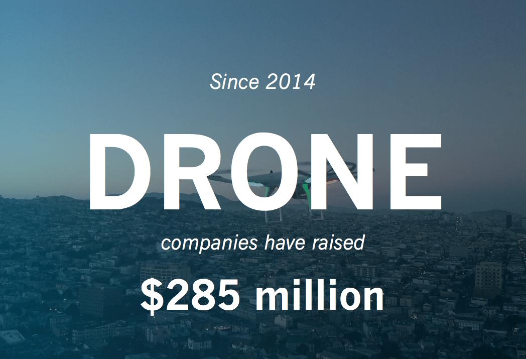 Drones : pleine croissance aux États-Unis, mais pas en France malgré l'arrivée de la SNCF dans le domaine