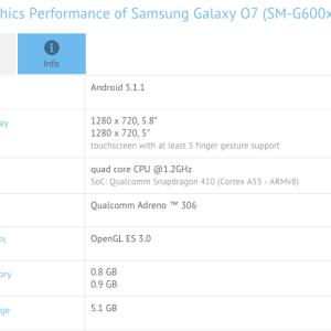 Samsung Galaxy O7 : un nouveau benchmark pour le milieu de gamme