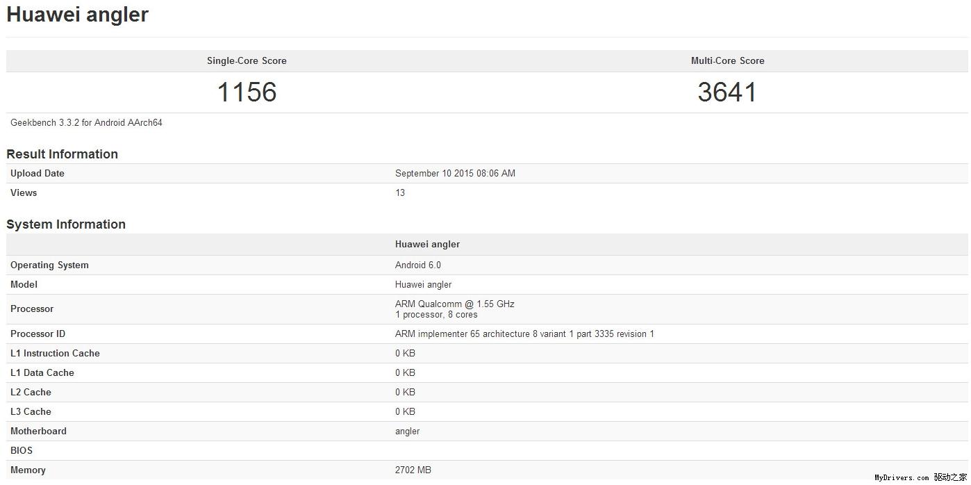 Le Huawei Nexus aperçu sur GeekBench