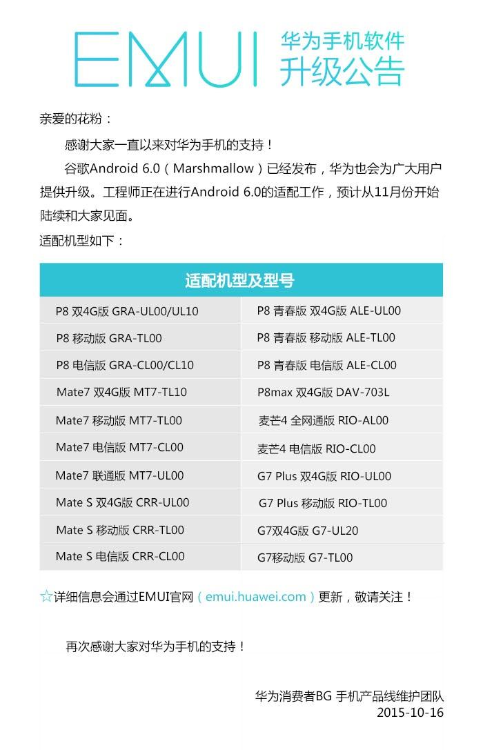 Huawei : Marshmallow au programme, en tout cas en Chine