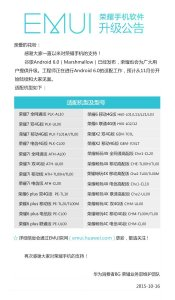 Honor : la liste des smartphones qui vont accuellir Android 6.0 Marshmallow