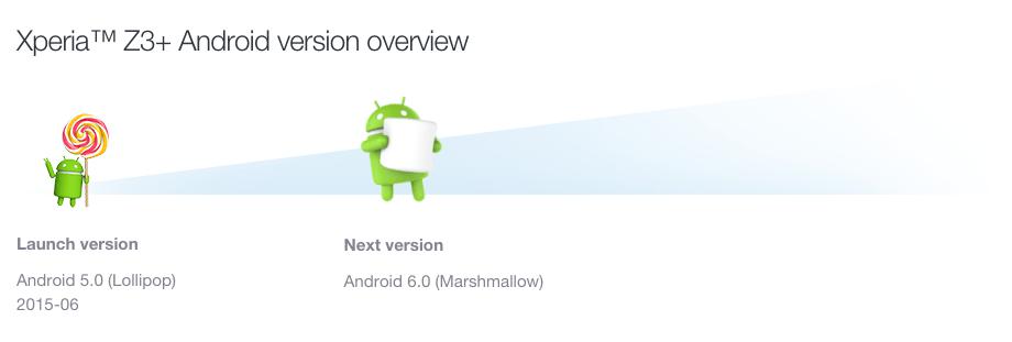 Android 6.0 Marshmallow : de nombreux terminaux Sony sauteront l'étape Lollipop 5.1