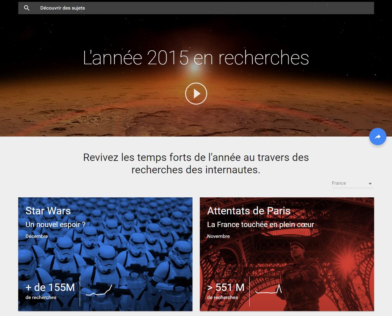 Voici la liste des recherches françaises sur Google les plus populaires en 2015