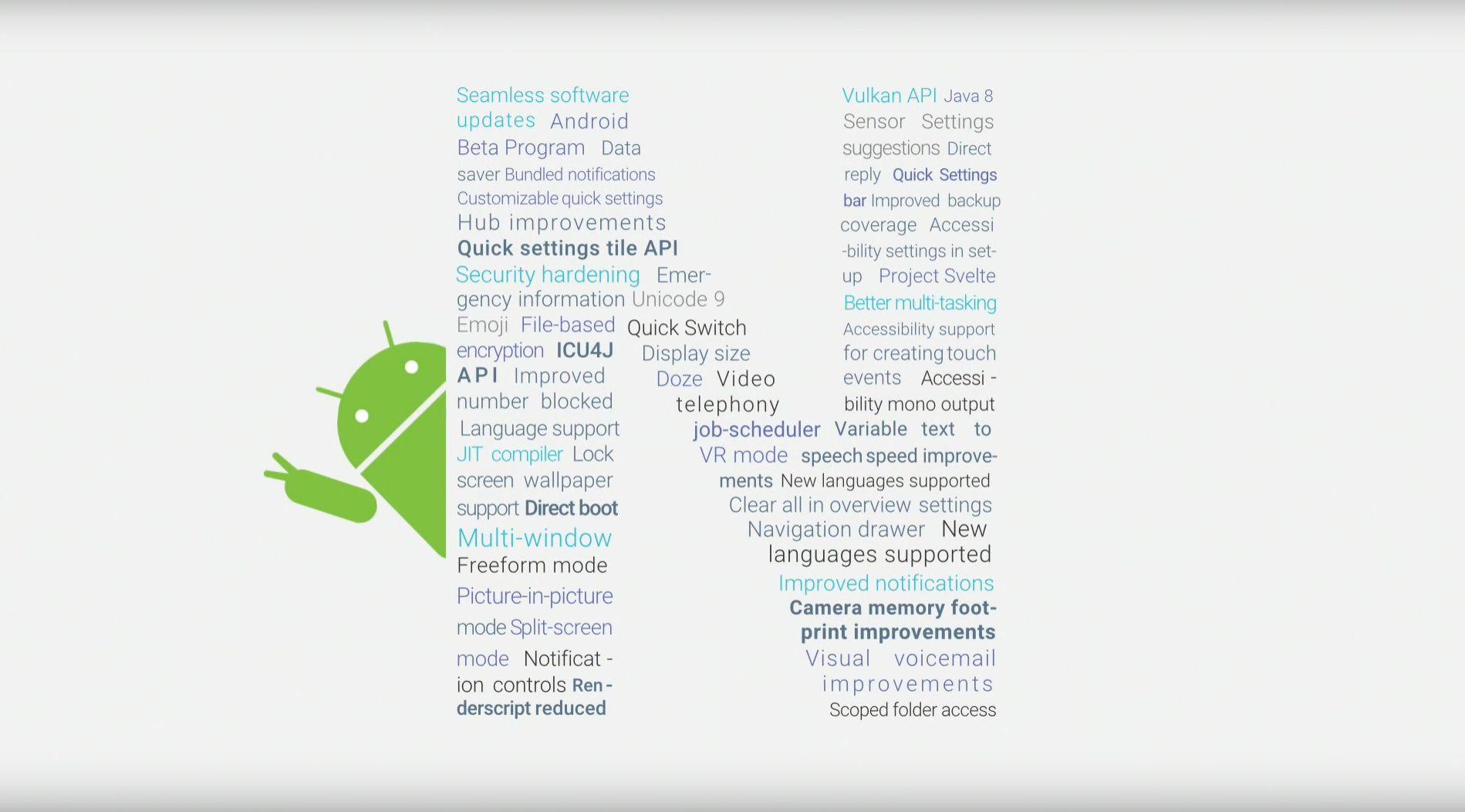 Android N : d'après l'indice livré par Google, ce sera la version7.0